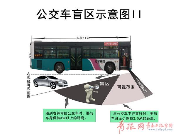 公交车盲区II.jpg