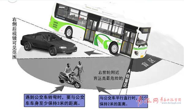 公交盲区2.jpg