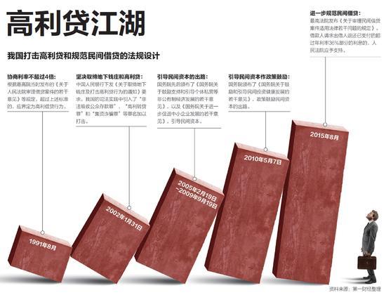 高利贷江湖:暴力威胁下成压垮企业最后一根稻草