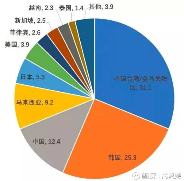 唐驳虎:芯片到底是谁制裁谁?看看中国这两个杀器