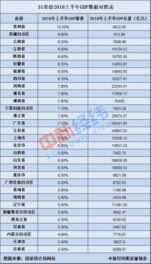 2021年中国经济总量汤瀬_经济发展图片