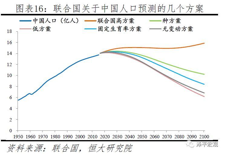 我国目前还处于人口老龄化吗_我国人口老龄化数据图