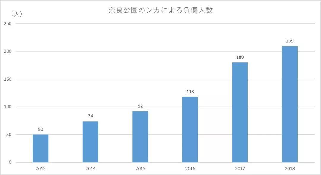 上半年港股保荐江湖:内资券商话语权增强