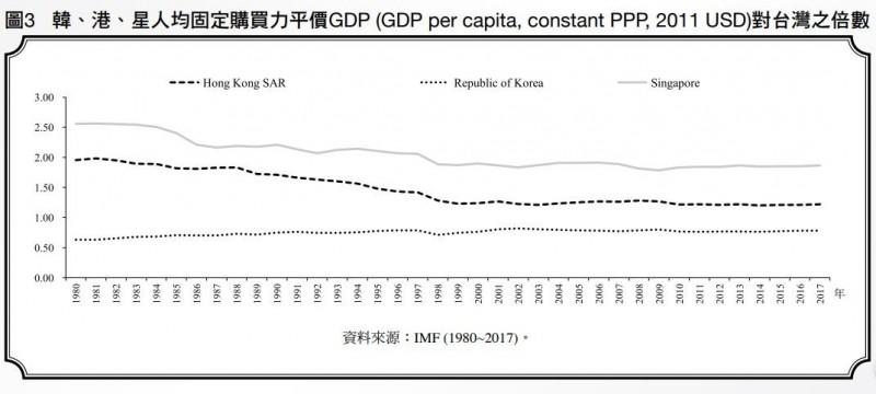 平价gdp_外媒 中国去年第四季度已超日本成第二大经济体