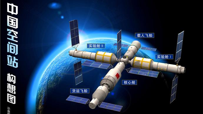 空间站构想图图自解放日报