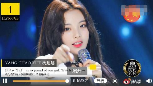 2018年中国区最美100张面孔公布杨超越登榜首
