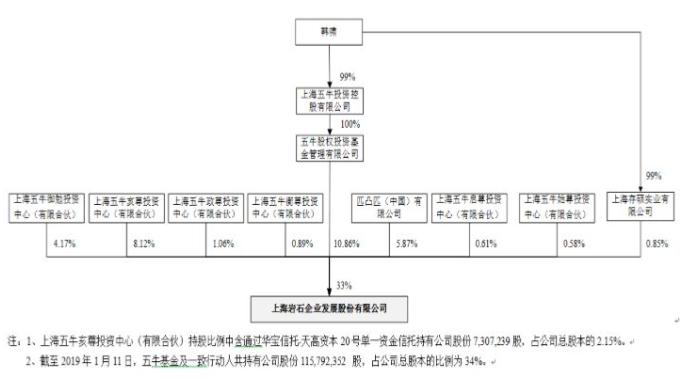 海银系上市公司匹凸匹遭8000万赔偿诉讼追身 互金平台海银会疑停摆