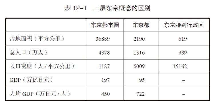 """日本""""拉警报"""":1800个市面临消失!你还要去抢房吗?"""