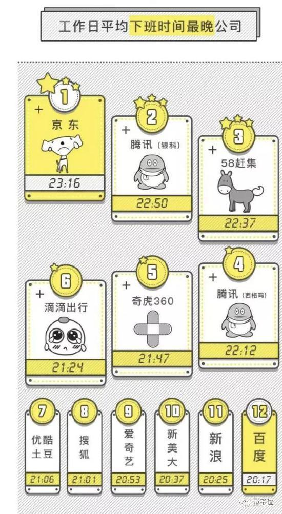以上,也只是中国互联网大厂的一个缩影。