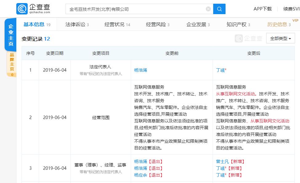 杨浩涌卸任金毛豆法人 持股比例达99% 杨浩涌
