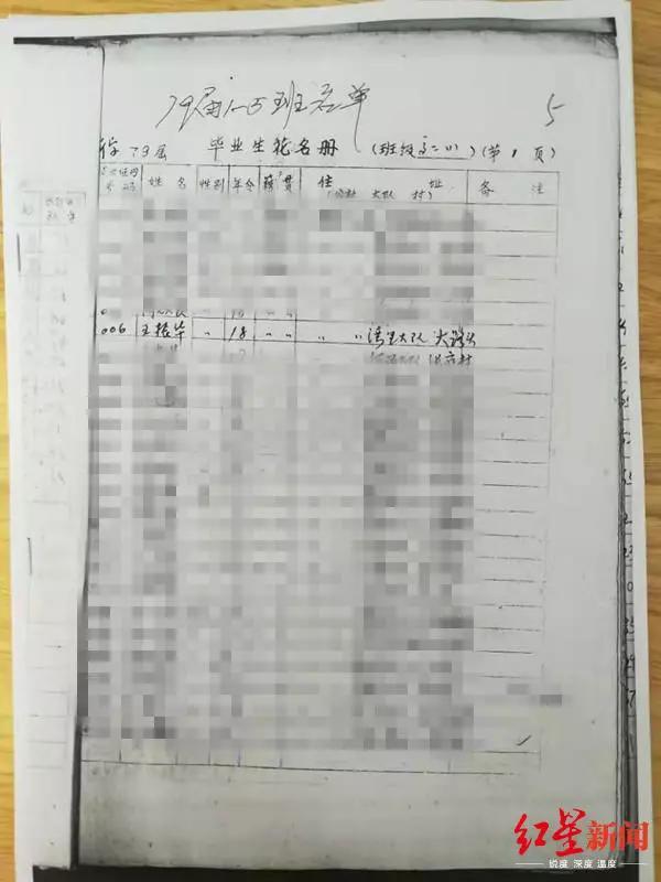 △王振华高中所在班级的花名册