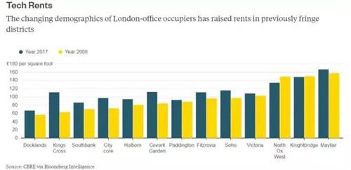 伦敦人口数量_英国蝉联 最适合经商的国家和地区 榜单首位 当选全球第一