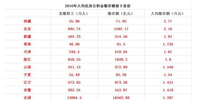 人均额_中国人均寿命变化图