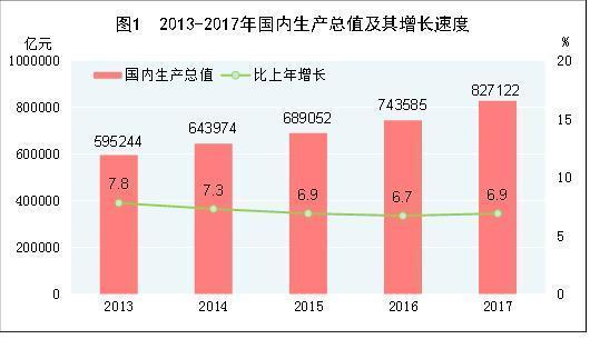 苏州人均gdp高工资低_苏州维信电子工资待遇