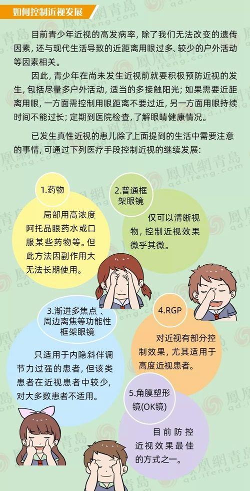"""呵護好孩子的眼健康,讓未來更""""睛""""彩"""