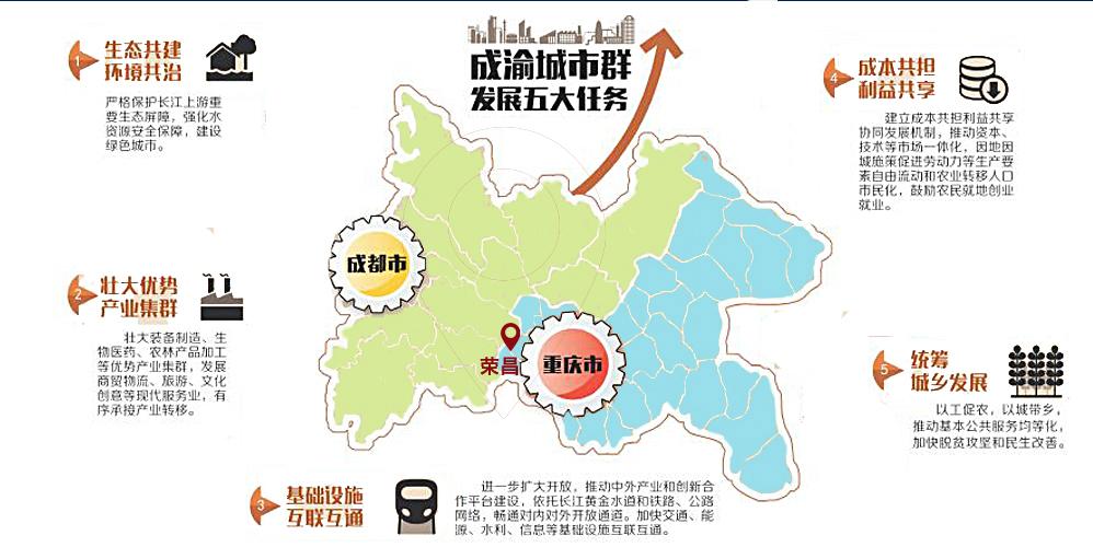 成渝经济区发展_成渝城市群战略支点•荣昌_重庆频道_凤凰网