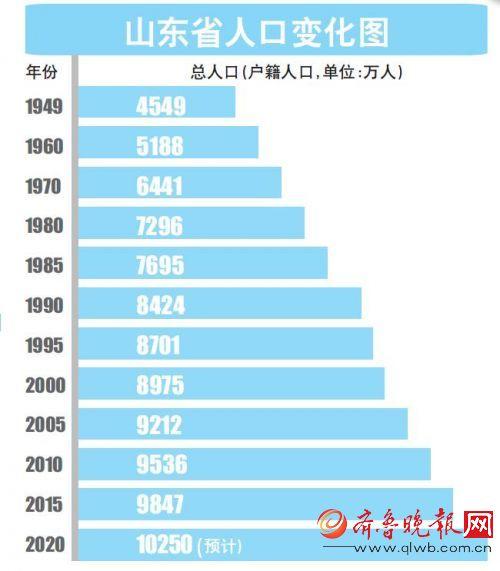 山东出生人口_如何看待山东省2017年出生人口175万人,一孩出生数量还不到二孩