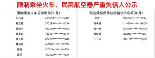 信用中國官網截圖。