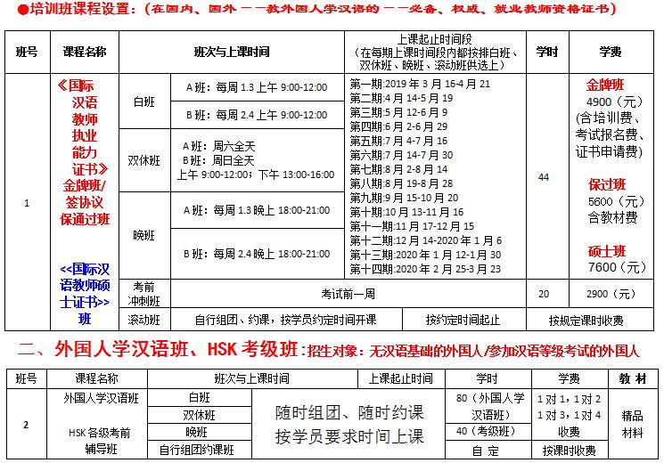 上海中口笔试真题_中级口译报名时间:金陵国际《上海英语高、中级口译证书第一 ...
